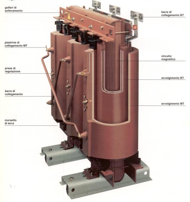 foto trasformatore trifase