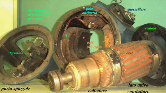 Schema Elettrico Motore Lavatrice : Schema elettrico motore lavatrice con spazzole cablaggio